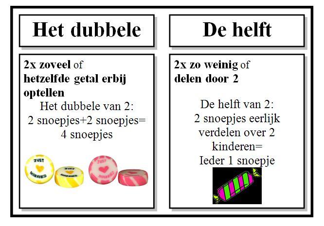 1000+ images about Rekenen on Pinterest | Om, Van and ... Smarties Rekenen