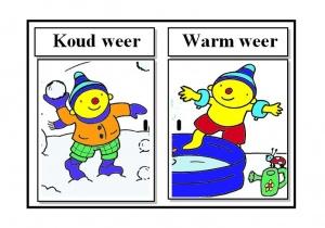 kleding warm of koud weer woorden wiki kennisnet nl